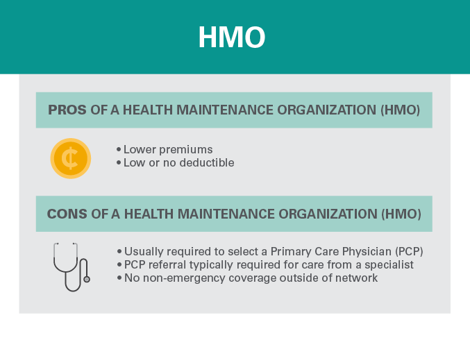 What Is An Hmo About Hmo Health Insurance Medical Mutual