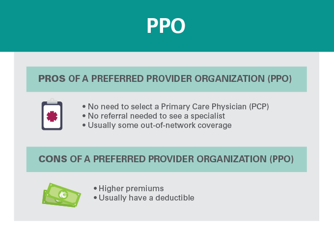 What Is A Ppo About Ppo Health Insurance Medical Mutual